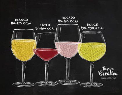 Las calorías del vino, ¿cuántas tiene?