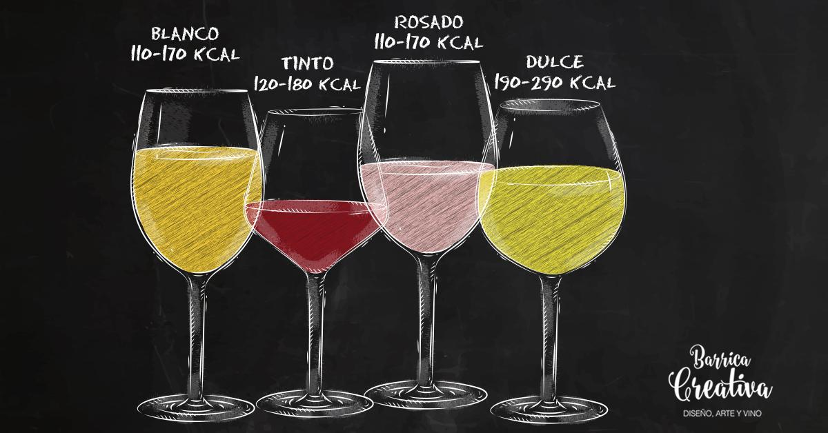 calorías del vino-barrica creativa